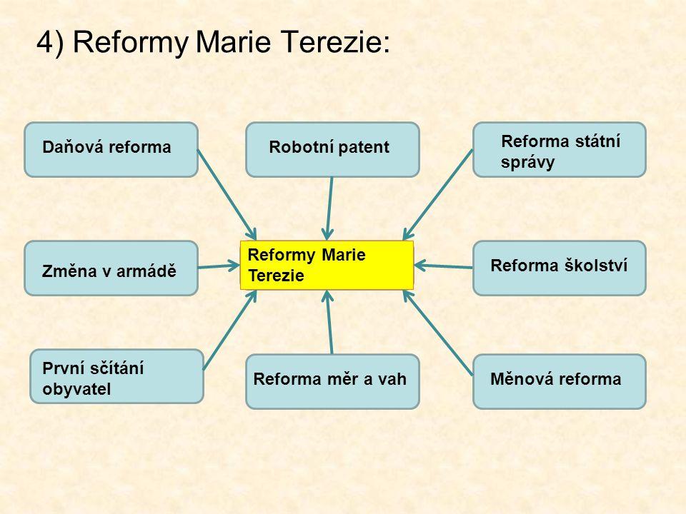 4) Reformy Marie Terezie: Daňová reformaRobotní patent Reforma státní správy Změna v armádě První sčítání obyvatel Reforma měr a vahMěnová reforma Ref