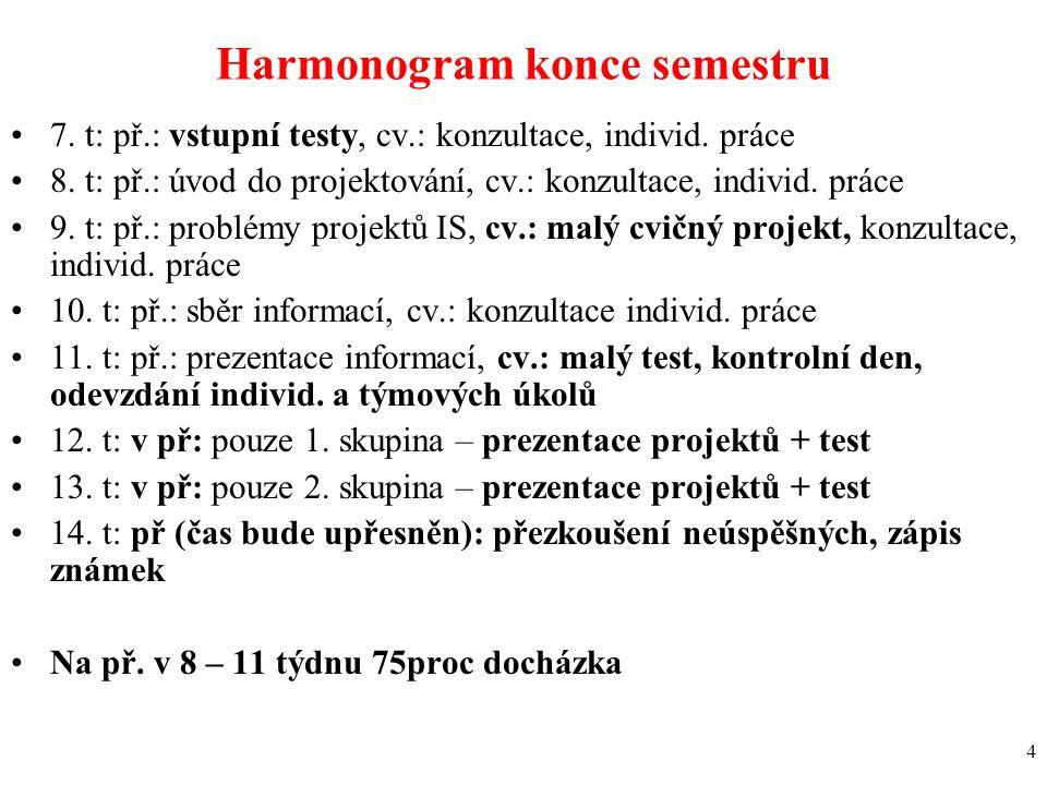 4 Harmonogram konce semestru 7. t: př.: vstupní testy, cv.: konzultace, individ. práce 8. t: př.: úvod do projektování, cv.: konzultace, individ. prác