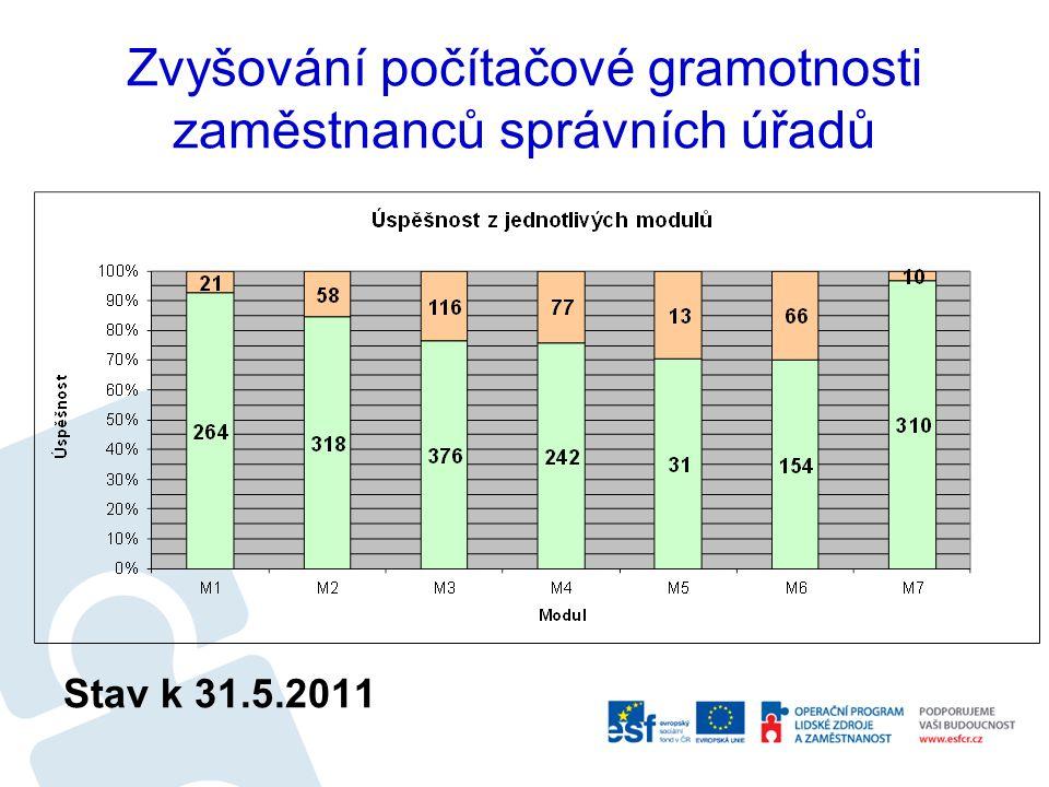 Zvyšování počítačové gramotnosti zaměstnanců správních úřadů Stav k 31.5.2011