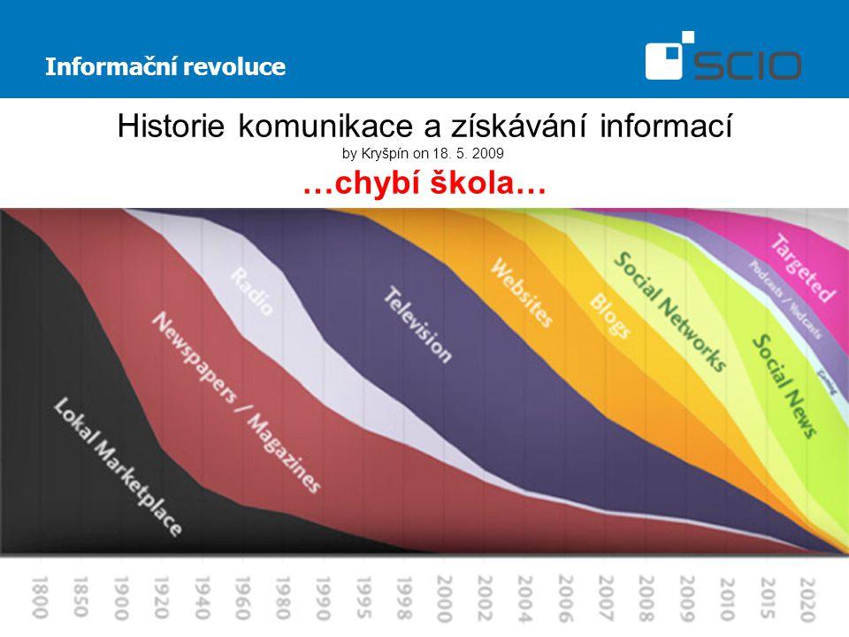 Příběh vzdělávání vliv (podíl) institucí na vzdělávání zdroj:vycucáno z prstu