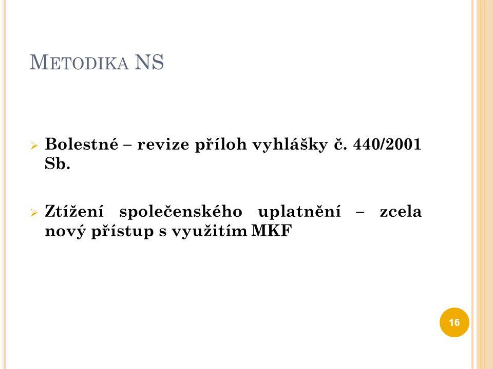 M ETODIKA NS  Bolestné – revize příloh vyhlášky č. 440/2001 Sb.  Ztížení společenského uplatnění – zcela nový přístup s využitím MKF 16