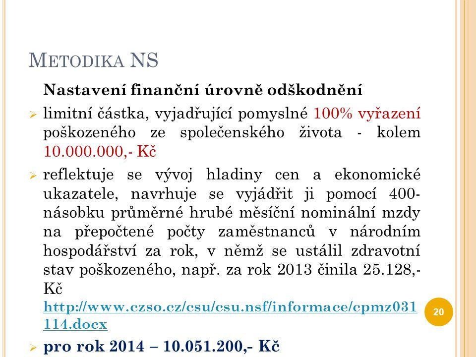 M ETODIKA NS Nastavení finanční úrovně odškodnění  limitní částka, vyjadřující pomyslné 100% vyřazení poškozeného ze společenského života - kolem 10.