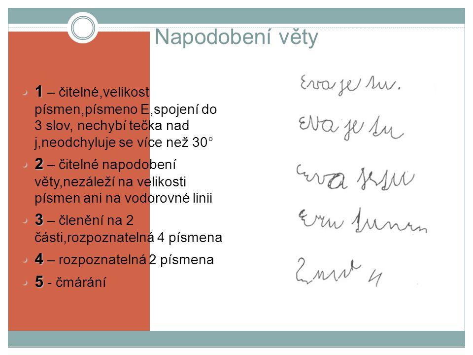 Napodobení věty 1 1 – čitelné,velikost písmen,písmeno E,spojení do 3 slov, nechybí tečka nad j,neodchyluje se více než 30° 2 2 – čitelné napodobení věty,nezáleží na velikosti písmen ani na vodorovné linii 3 3 – členění na 2 části,rozpoznatelná 4 písmena 4 4 – rozpoznatelná 2 písmena 5 5 - čmárání