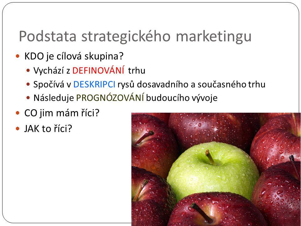 Podstata strategického marketingu KDO je cílová skupina.