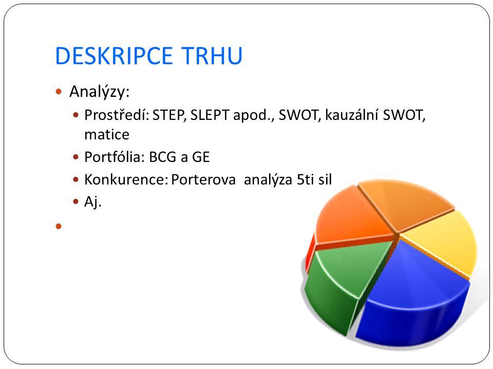 DESKRIPCE TRHU Analýzy: Prostředí: STEP, SLEPT apod., SWOT, kauzální SWOT, matice Portfólia: BCG a GE Konkurence: Porterova analýza 5ti sil Aj.
