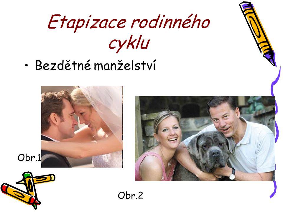 Etapizace rodinného cyklu Bezdětné manželství Obr.2 Obr.1