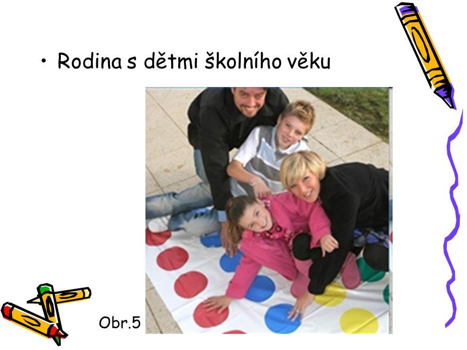 Rodina s dětmi školního věku Obr.5