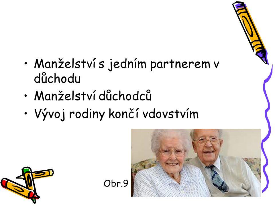 Manželství s jedním partnerem v důchodu Manželství důchodců Vývoj rodiny končí vdovstvím Obr.9