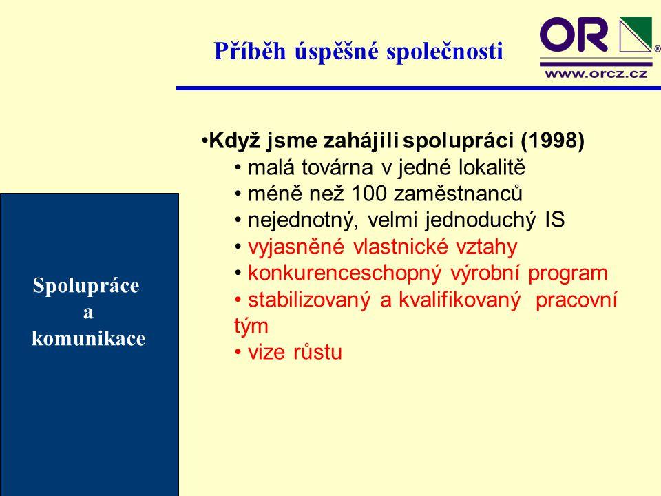 Příběh úspěšné společnosti Spolupráce a komunikace Když jsme zahájili spolupráci (1998) malá továrna v jedné lokalitě méně než 100 zaměstnanců nejedno