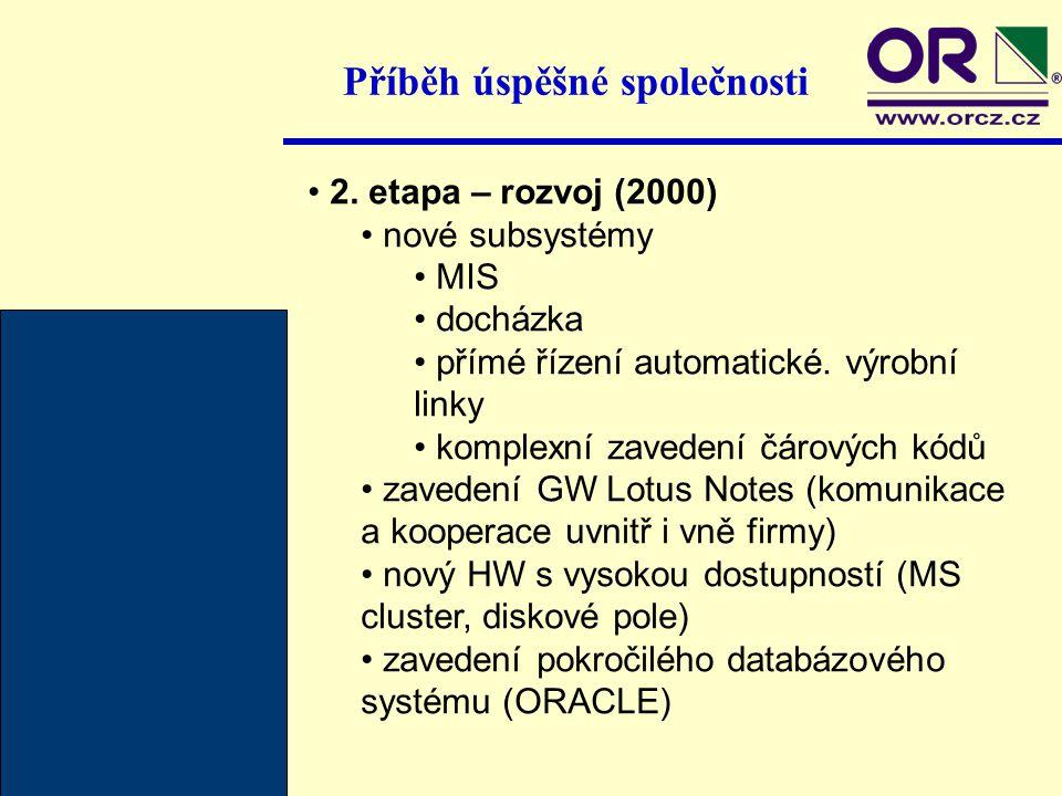Příběh úspěšné společnosti 2. etapa – rozvoj (2000) nové subsystémy MIS docházka přímé řízení automatické. výrobní linky komplexní zavedení čárových k