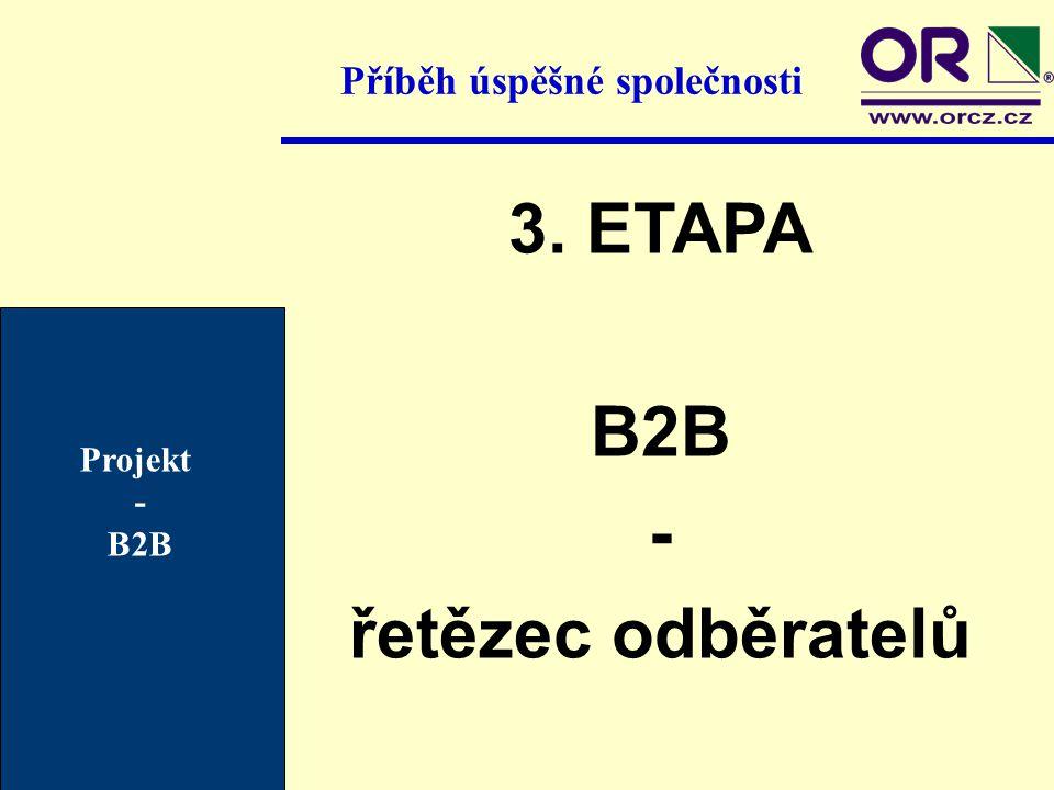 Příběh úspěšné společnosti 3. ETAPA B2B - řetězec odběratelů Projekt - B2B