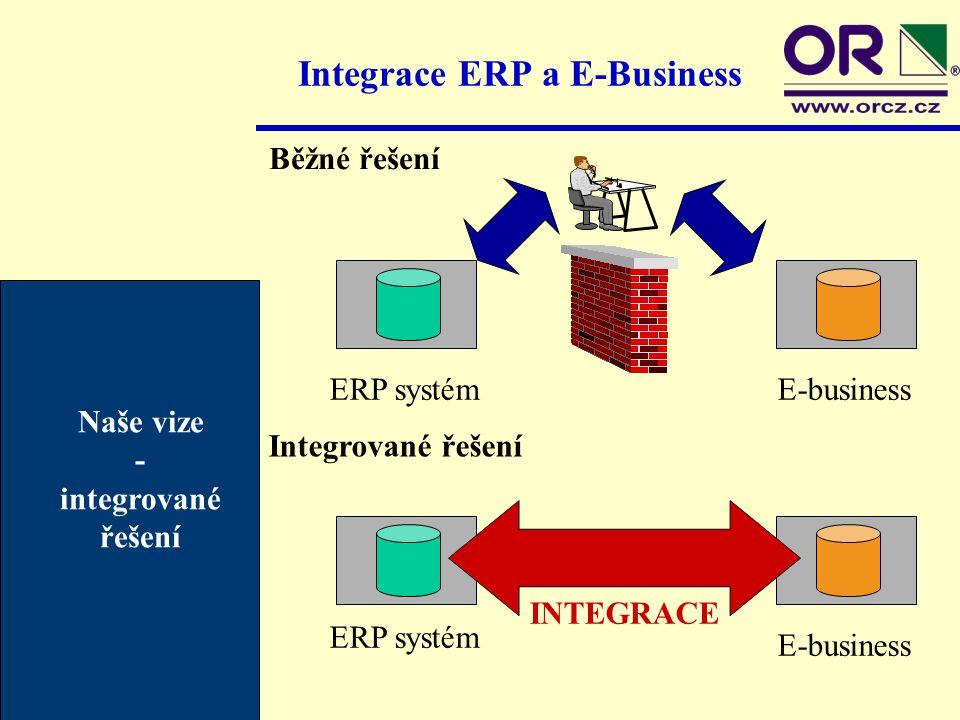 Integrace ERP a E-Business Naše vize - integrované řešení Běžné řešení Integrované řešení ERP systémE-business ERP systém E-business INTEGRACE