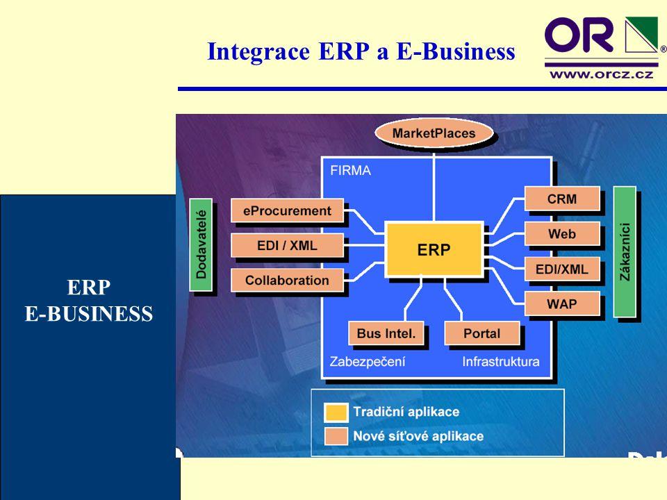Integrace ERP a E-Business ERP E-BUSINESS