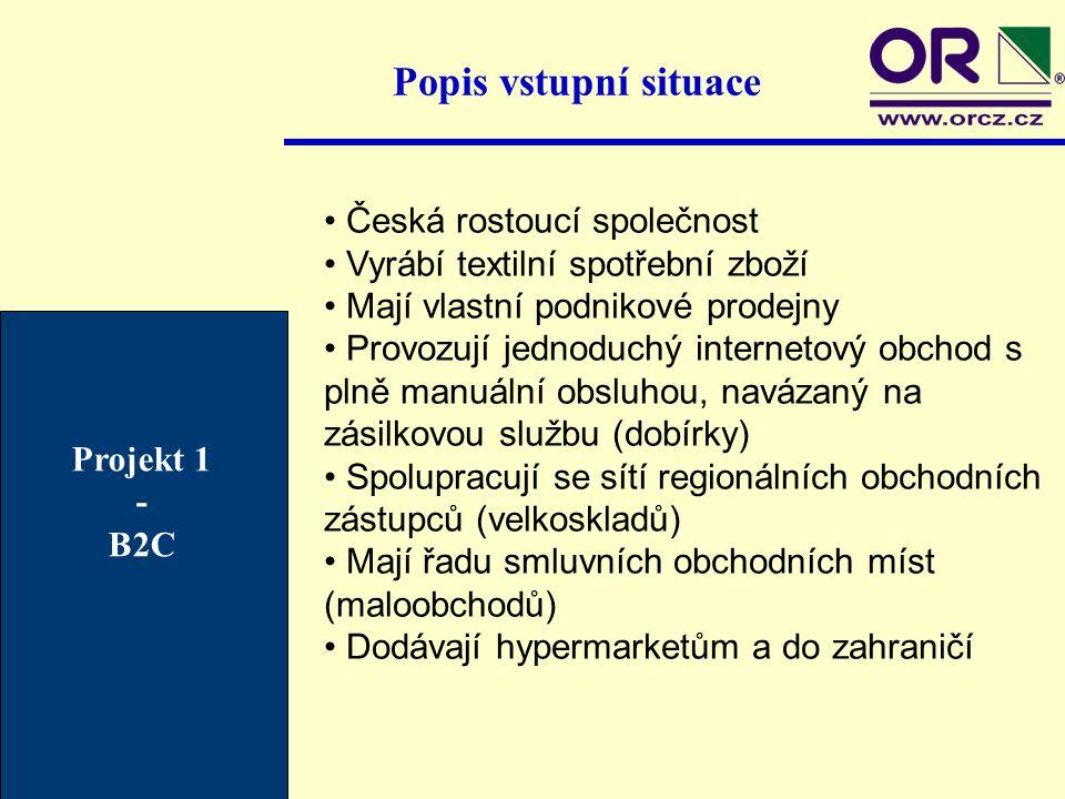 Popis vstupní situace Projekt 1 - B2C Česká rostoucí společnost Vyrábí textilní spotřební zboží Mají vlastní podnikové prodejny Provozují jednoduchý i