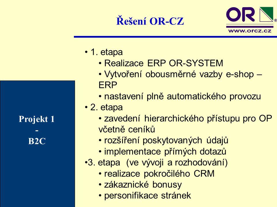 Řešení OR-CZ Projekt 1 - B2C 1. etapa Realizace ERP OR-SYSTEM Vytvoření obousměrné vazby e-shop – ERP nastavení plně automatického provozu 2. etapa za