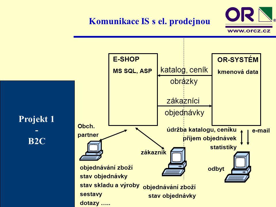 Komunikace IS s el. prodejnou E-SHOP OR-SYSTÉM katalog, ceník objednávky obrázky zákazník odbyt e-mail objednávání zboží stav objednávky údržba katalo