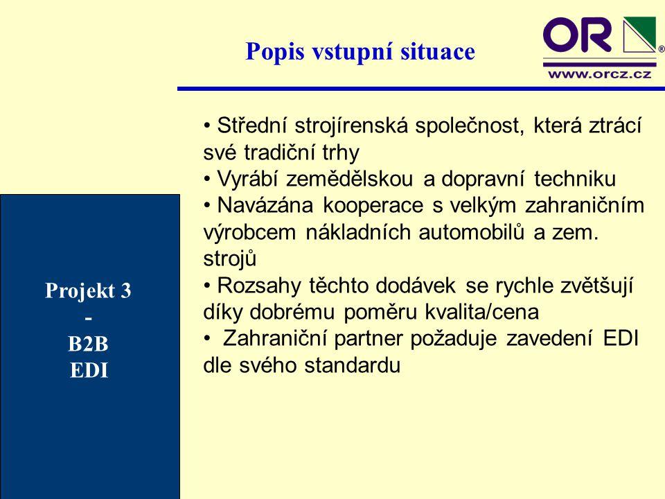 Popis vstupní situace Střední strojírenská společnost, která ztrácí své tradiční trhy Vyrábí zemědělskou a dopravní techniku Navázána kooperace s velk