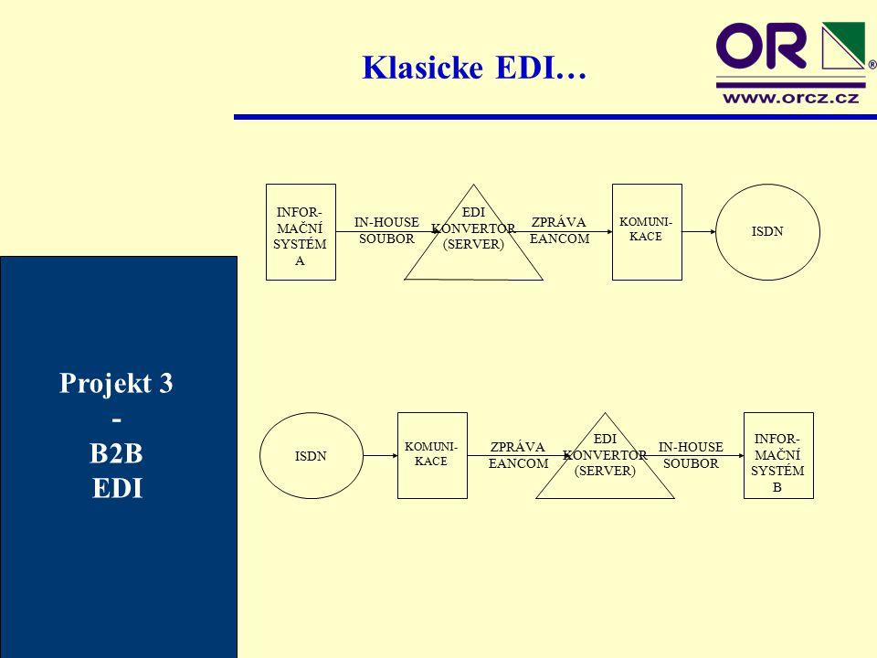 Klasicke EDI… EDI KONVERTOR (SERVER) INFOR- MAČNÍ SYSTÉM A ISDN KOMUNI- KACE IN-HOUSE SOUBOR ZPRÁVA EANCOM EDI KONVERTOR (SERVER) INFOR- MAČNÍ SYSTÉM