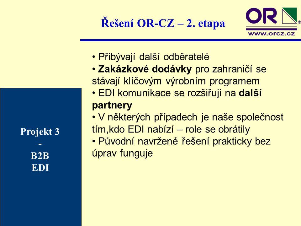 Řešení OR-CZ – 2. etapa Přibývají další odběratelé Zakázkové dodávky pro zahraničí se stávají klíčovým výrobním programem EDI komunikace se rozšiřuji