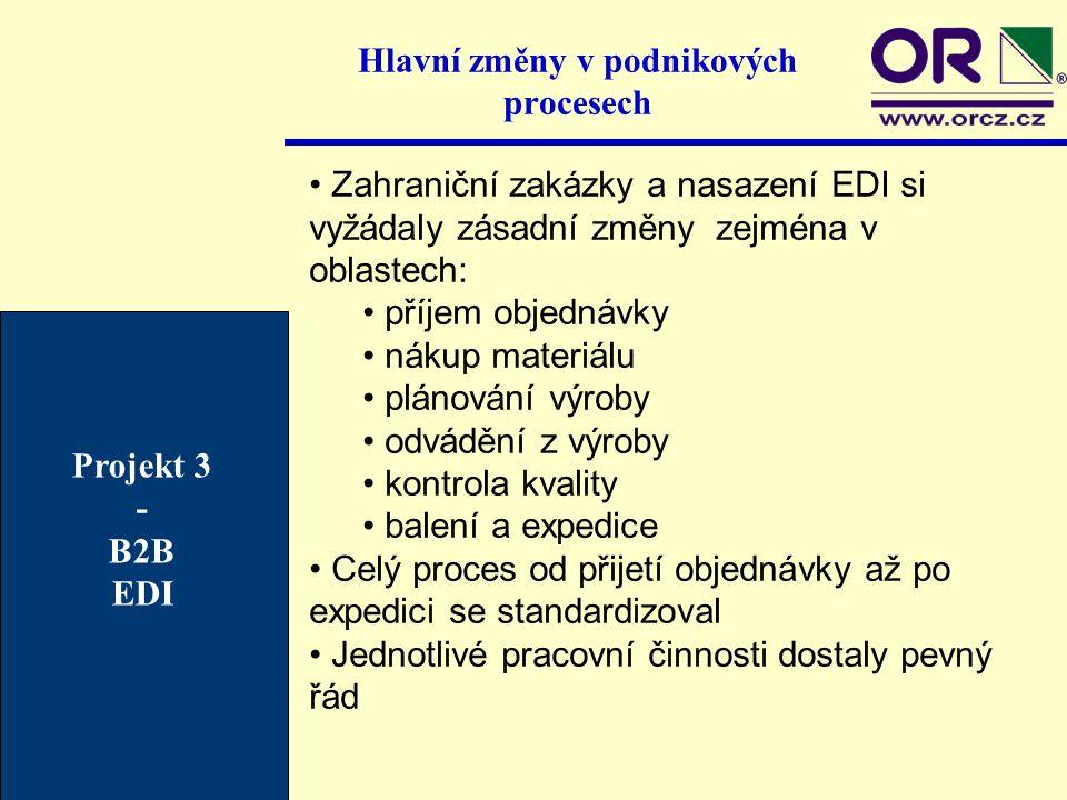 Hlavní změny v podnikových procesech Zahraniční zakázky a nasazení EDI si vyžádaly zásadní změny zejména v oblastech: příjem objednávky nákup materiál