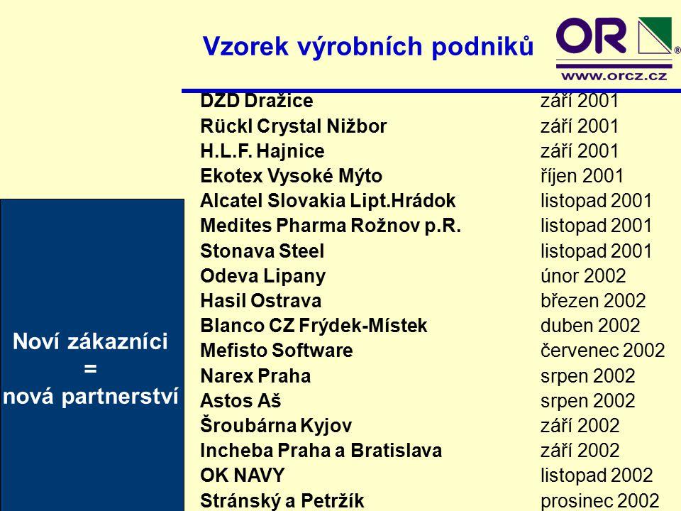 Vzorek výrobních podniků Noví zákazníci = nová partnerství DZD Dražicezáří 2001 Rückl Crystal Nižborzáří 2001 H.L.F. Hajnicezáří 2001 Ekotex Vysoké Mý