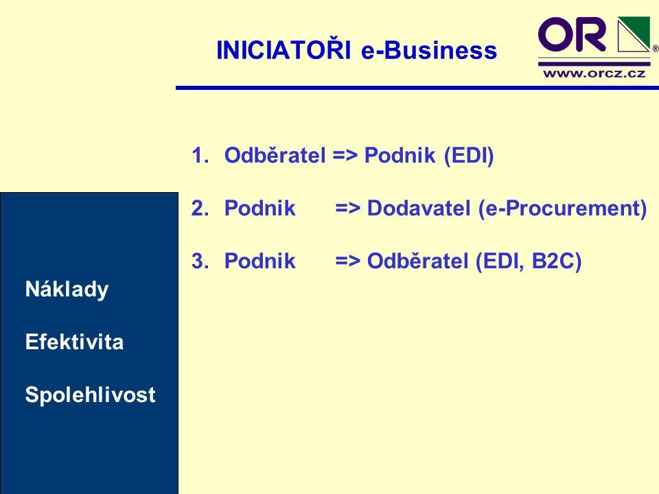 INICIATOŘI e-Business Náklady Efektivita Spolehlivost 1.Odběratel => Podnik (EDI) 2.Podnik => Dodavatel (e-Procurement) 3.Podnik => Odběratel (EDI, B2