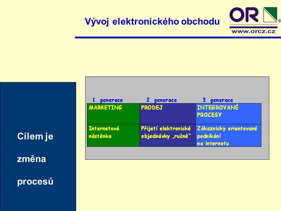 Vývoj elektronického obchodu Cílem je změna procesů