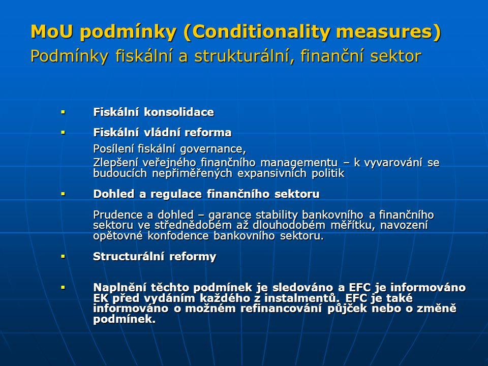  Fiskální konsolidace  Fiskální vládní reforma Posílení fiskální governance, Zlepšení veřejného finančního managementu – k vyvarování se budoucích nepřiměřených expansivních politik  Dohled a regulace finančního sektoru Prudence a dohled – garance stability bankovního a finančního sektoru ve střednědobém až dlouhodobém měřítku, navození opětovné konfodence bankovního sektoru.