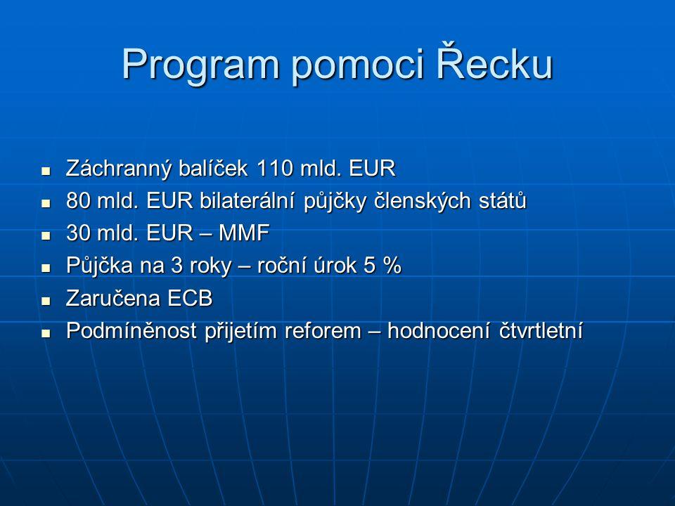 Program pomoci Řecku Záchranný balíček 110 mld.EUR Záchranný balíček 110 mld.