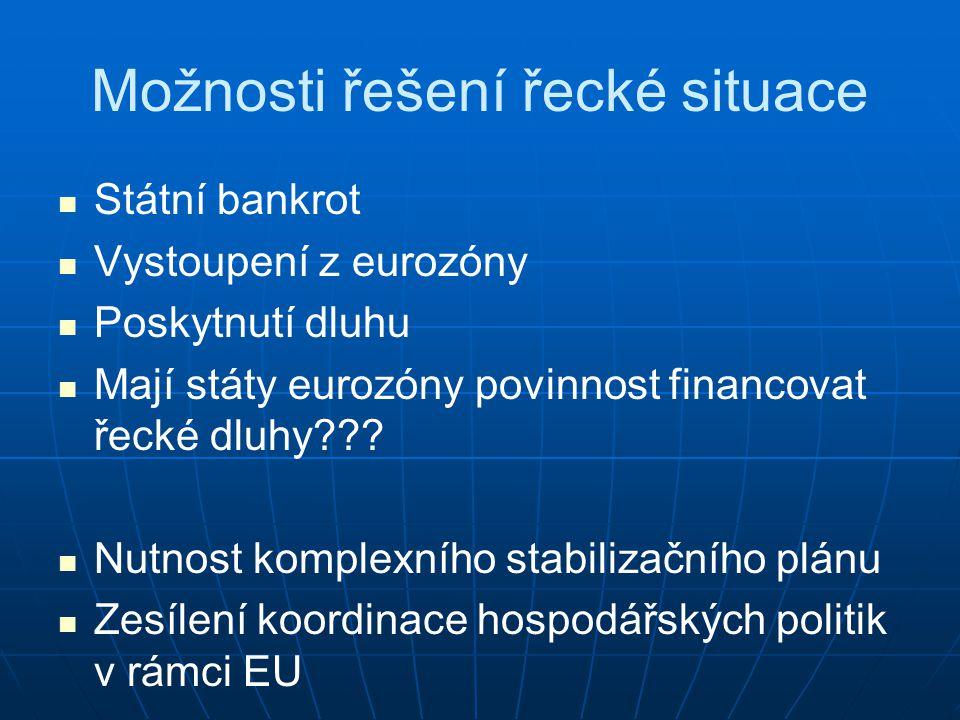 Možnosti řešení řecké situace Státní bankrot Vystoupení z eurozóny Poskytnutí dluhu Mají státy eurozóny povinnost financovat řecké dluhy??.