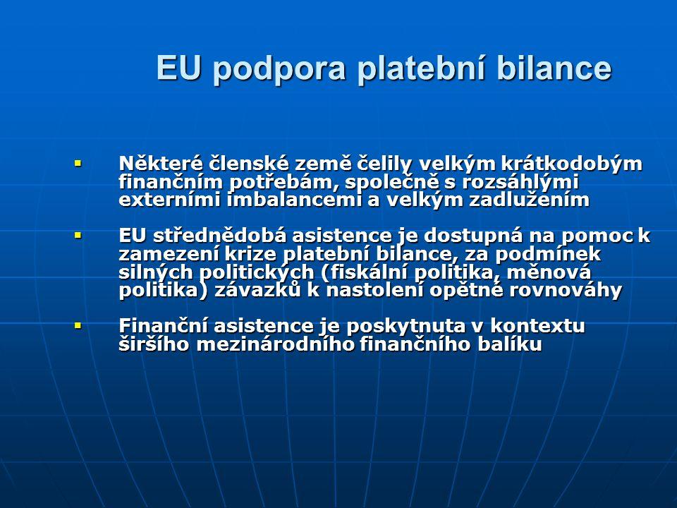 EU podpora platební bilance  Některé členské země čelily velkým krátkodobým finančním potřebám, společně s rozsáhlými externími imbalancemi a velkým zadlužením  EU střednědobá asistence je dostupná na pomoc k zamezení krize platební bilance, za podmínek silných politických (fiskální politika, měnová politika) závazků k nastolení opětné rovnováhy  Finanční asistence je poskytnuta v kontextu širšího mezinárodního finančního balíku