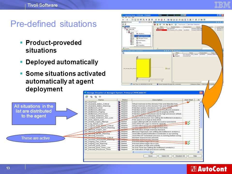 Tivoli Software 13 Pre-defined situations  Product-proveded situations  Deployed automatically  Some situations activated automatically at agent de