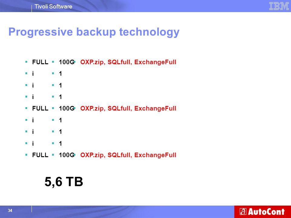 Tivoli Software 34 Progressive backup technology  FULL  i  FULL  i  FULL  100G  1  100G  1  100G  OXP.zip, SQLfull, ExchangeFull 5,6 TB