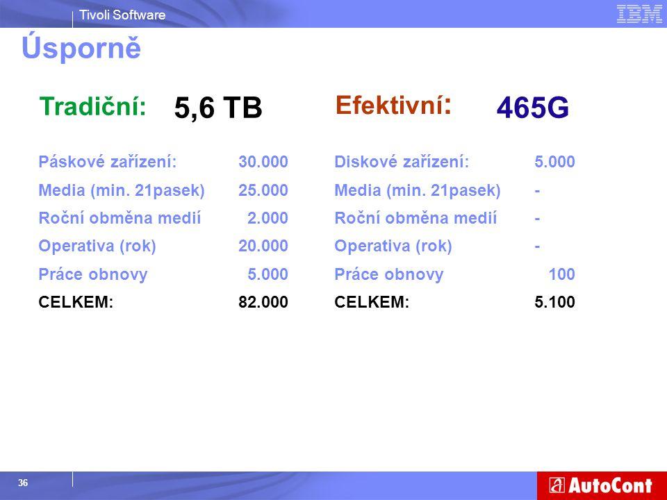 Tivoli Software 36 Úsporně 5,6 TB Efektivní : 465G Tradiční: Páskové zařízení: 30.000 Media (min. 21pasek)25.000 Roční obměna medií 2.000 Operativa (r