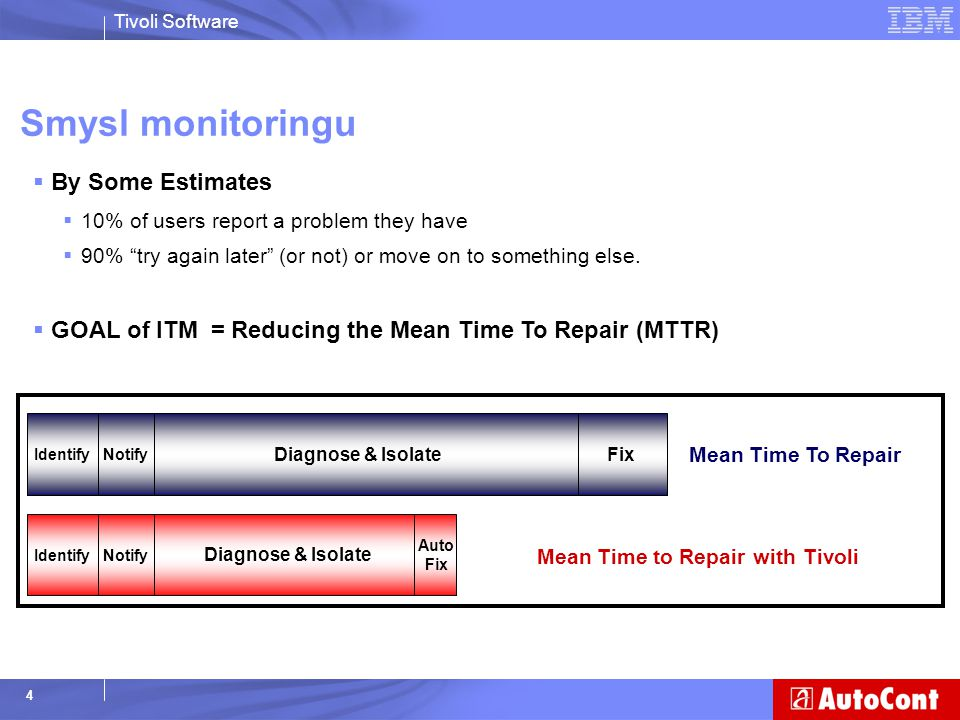 Tivoli Software 4 Smysl monitoringu  By Some Estimates  10% of users report a problem they have  90% try again later (or not) or move on to something else.
