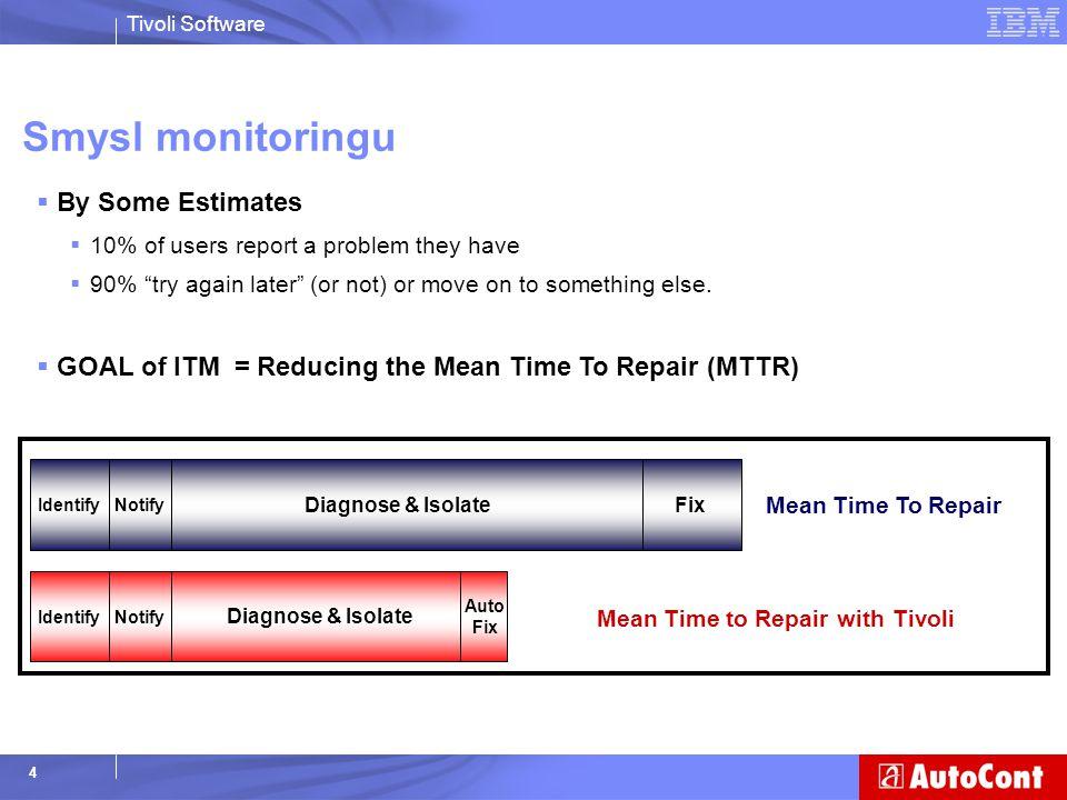 Tivoli Software 5 ITM konkurence LEGEND ITM 6.1 Competitor Product