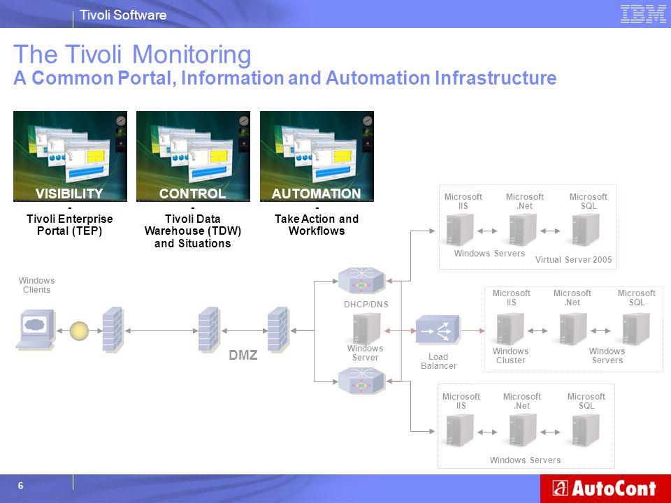 Tivoli Software 7 IBM Tivoli Monitoring - Visibility IBM Tivoli Enterprise Portal (TEP) The Tivoli Enterprise Portal (TEP) centrální místo pro zobrazení a řízení na kontextově orientovaným obsahem poskytovaným systémovými monitory –Consolidované zobrazení a kontextová informace = výrazné zkrácení doby řešení diky root cause analyze –Centralizovany pohled na real-time a historická data pomůže empriricky diagnostikovat problem –Personalizované zobrazení podle role uživatele –Visualizace zátěže a vzužití zdrojů upozorní na oblasti, kde je možná optimalizace a redukce nákladů –Vše co zobrazuje TEP může být ukládáno do Data Warehouse Personalized Workspaces