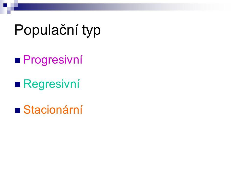 Použitá literatura, zdroje: Věková pyramida.In: Wikipedia: the free encyclopedia [online].