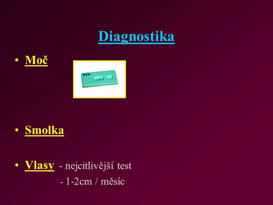 Diagnostika Moč Smolka Vlasy - nejcitlivější test - 1-2cm / měsíc