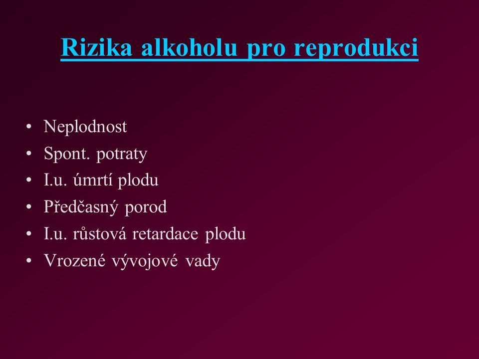 Rizika alkoholu pro reprodukci Neplodnost Spont. potraty I.u. úmrtí plodu Předčasný porod I.u. růstová retardace plodu Vrozené vývojové vady