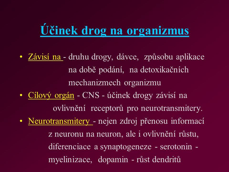 Účinek drog na organizmus Závisí na - druhu drogy, dávce, způsobu aplikace na době podání, na detoxikačních mechanizmech organizmu Cílový orgán - CNS