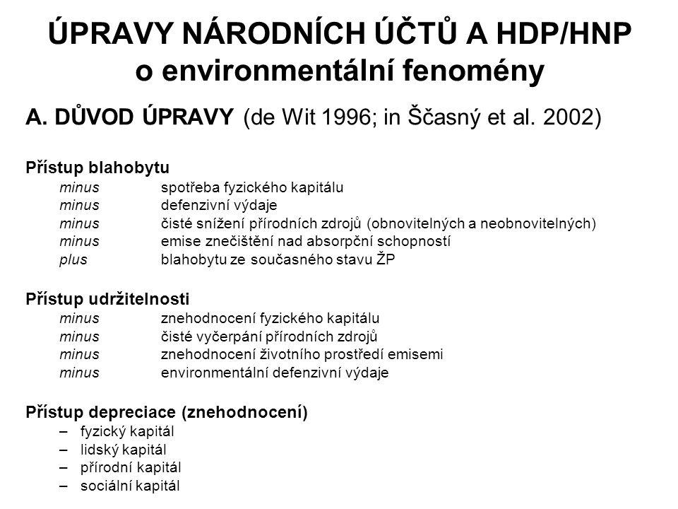 ÚPRAVY NÁRODNÍCH ÚČTŮ A HDP/HNP o environmentální fenomény A. DŮVOD ÚPRAVY (de Wit 1996; in Ščasný et al. 2002) Přístup blahobytu minus spotřeba fyzic