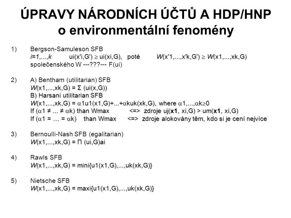 ÚPRAVY NÁRODNÍCH ÚČTŮ A HDP/HNP o environmentální fenomény 1) Bergson-Samuleson SFB i=1,...,k ui(x'i,G')  ui(xi,G), poté W(x'1,...,x'k,G')  W(x1,...