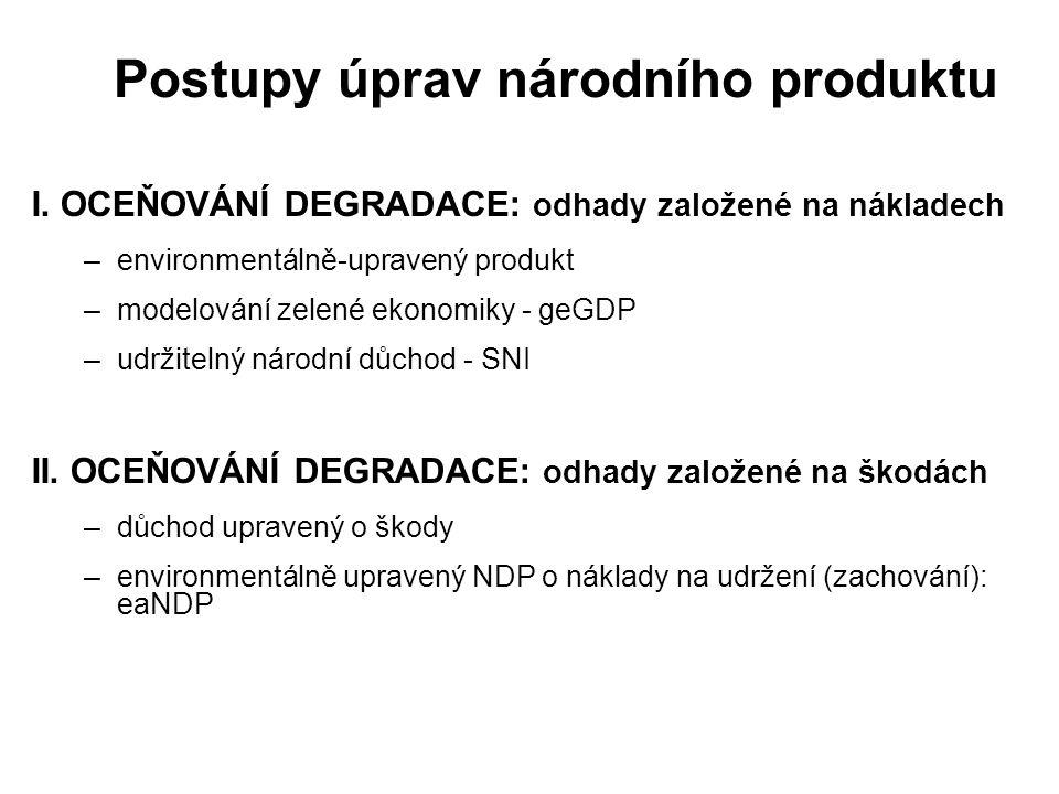 Postupy úprav národního produktu I. OCEŇOVÁNÍ DEGRADACE: odhady založené na nákladech –environmentálně-upravený produkt –modelování zelené ekonomiky -