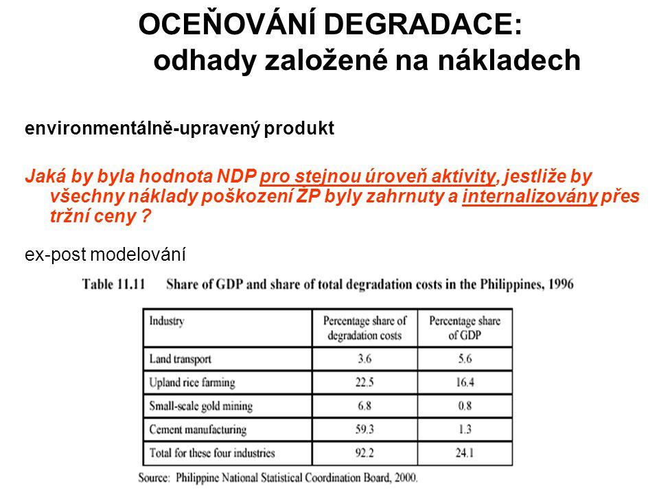 OCEŇOVÁNÍ DEGRADACE: odhady založené na nákladech environmentálně-upravený produkt Jaká by byla hodnota NDP pro stejnou úroveň aktivity, jestliže by v