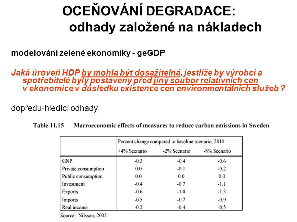 OCEŇOVÁNÍ DEGRADACE: odhady založené na nákladech modelování zelené ekonomiky - geGDP Jaká úroveň HDP by mohla být dosažitelná, jestliže by výrobci a