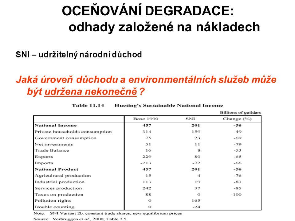 OCEŇOVÁNÍ DEGRADACE: odhady založené na nákladech SNI – udržitelný národní důchod Jaká úroveň důchodu a environmentálních služeb může být udržena neko
