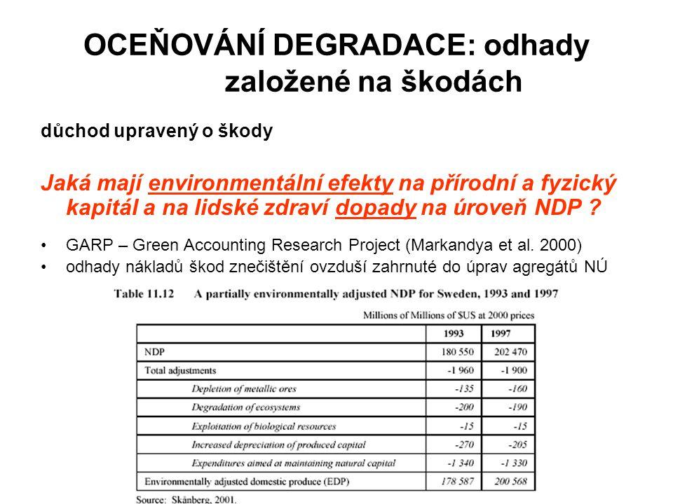 OCEŇOVÁNÍ DEGRADACE: odhady založené na škodách důchod upravený o škody Jaká mají environmentální efekty na přírodní a fyzický kapitál a na lidské zdr