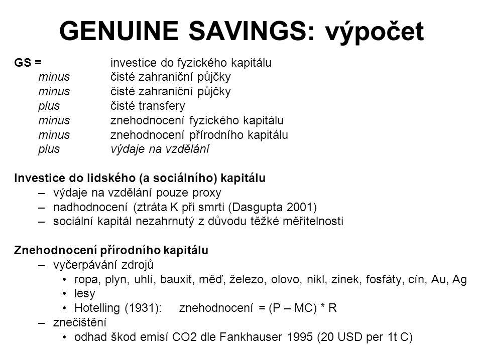 GENUINE SAVINGS: výpočet GS = investice do fyzického kapitálu minus čisté zahraniční půjčky plus čisté transfery minus znehodnocení fyzického kapitálu