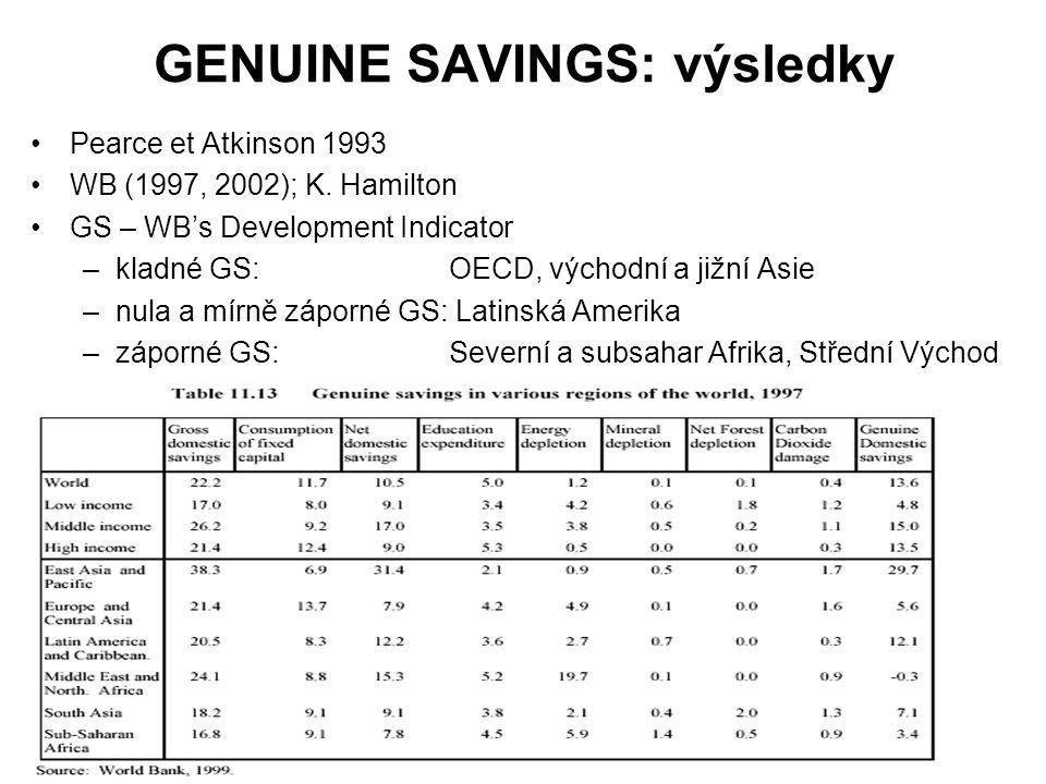 GENUINE SAVINGS: výsledky Pearce et Atkinson 1993 WB (1997, 2002); K. Hamilton GS – WB's Development Indicator –kladné GS: OECD, východní a jižní Asie